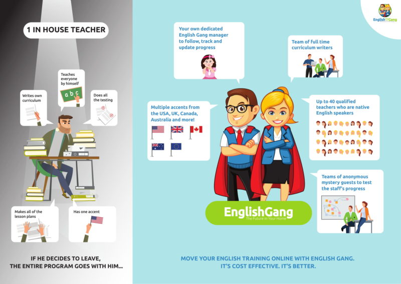 Learn English online in Thailand