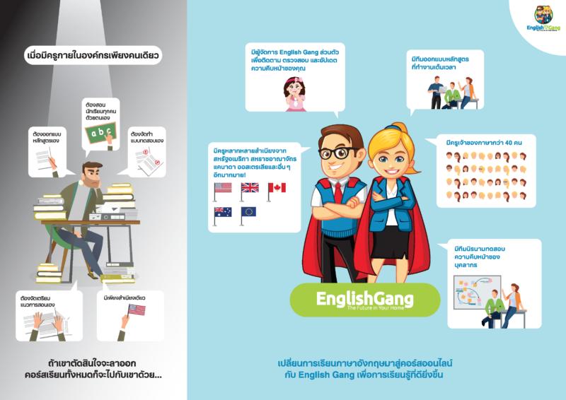 ภาษาอังกฤษเพื่อธุรกิจ