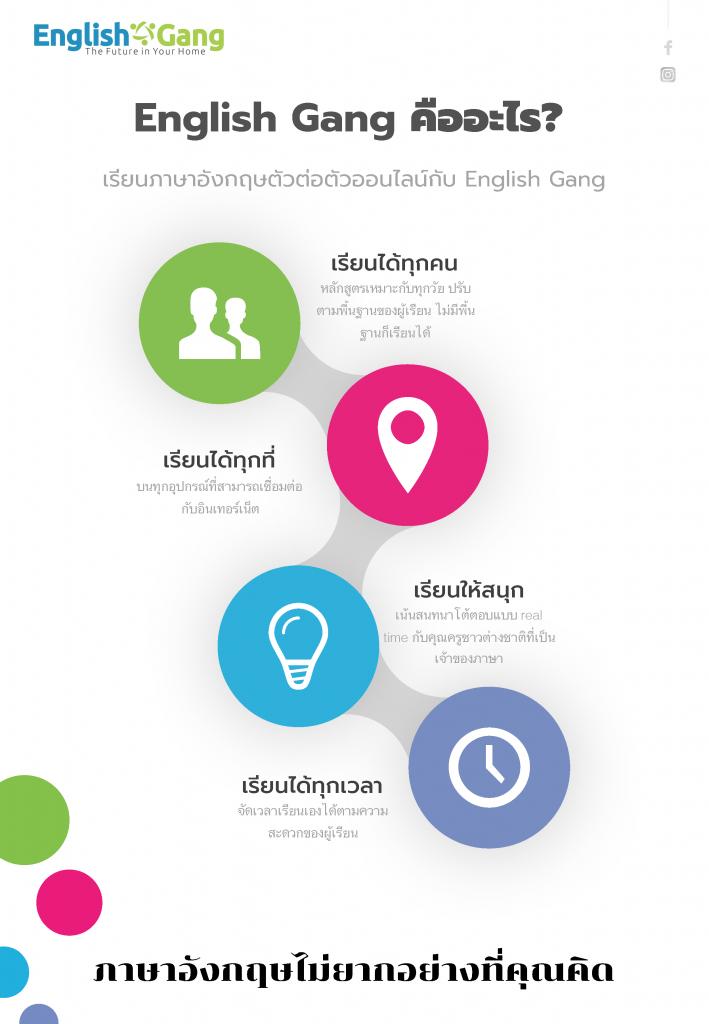 เรียนภาษาอังกฤษ online ที่ไหนดี
